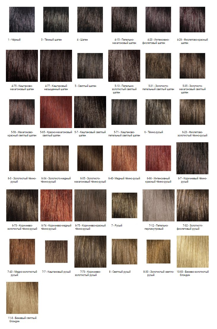 Series Ducastel Subtil Tone Hd Toning Cream Hair Color Without Ammonia